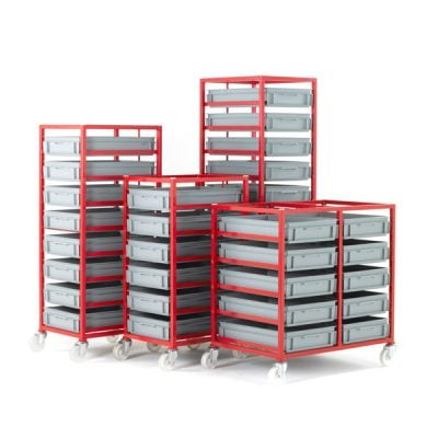 Plastic Container Systems